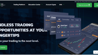 TopMarketCap Reviews 2021 –How This Broker Stands Out From The Rest?