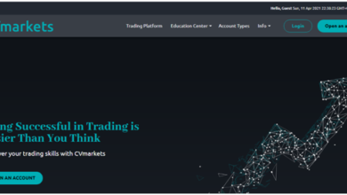 CVMarkets Review 2021- Can This Broker Improve Your Trading Skills and Profits?